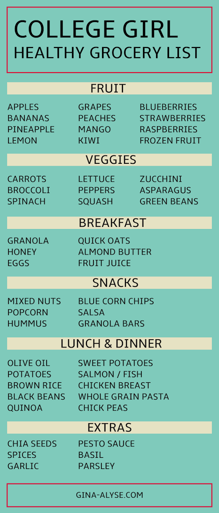 Healthy College Girl Grocery List Gina Alyse